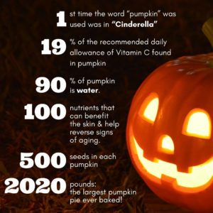 A glowing Pumpkin on dried hays with text about facts