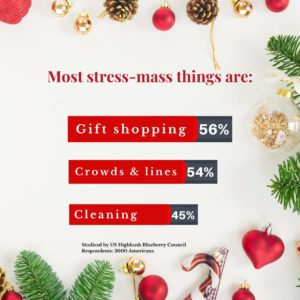 Christmas problems chart illustrated on bar graphs with white background with Christmass balls and decors on the side